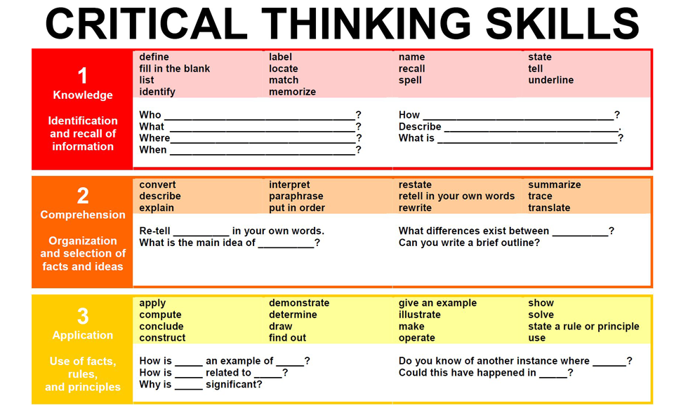 critical thinking in learning a foreign language Critical thinking refers to the individuals' ability to think and make correct decisions independently nowadays enhancing critical thinking in learners is considered one of the foreign language.